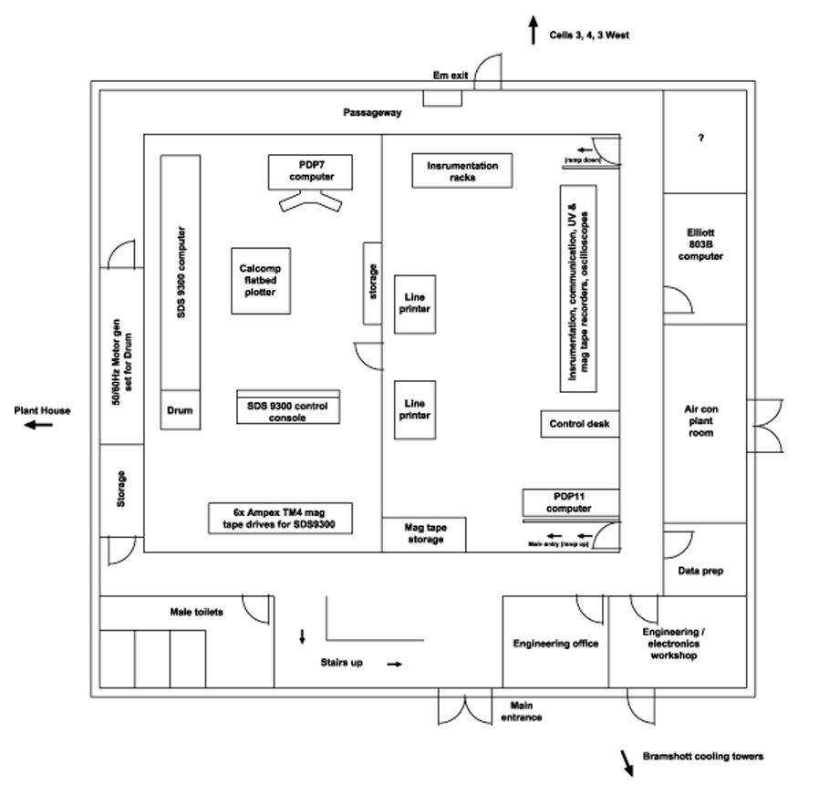 National gas turbine establishment pyestock sds9300 pdp 7 Room layout